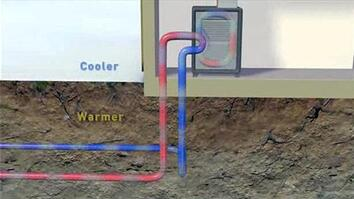 Energy 101: Geothermal Heat Pumps