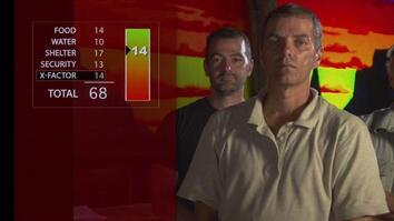 Practical Preppers Scorecard: Derek Price